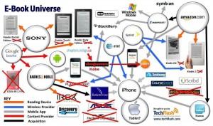 The Ebook Universe: 2010 Uncategorized