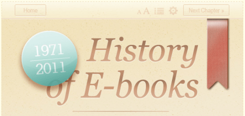 History of ebooks (infographic) Infographic
