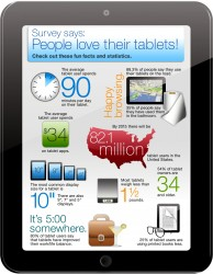 People Love Tablets (Infographic) Infographic