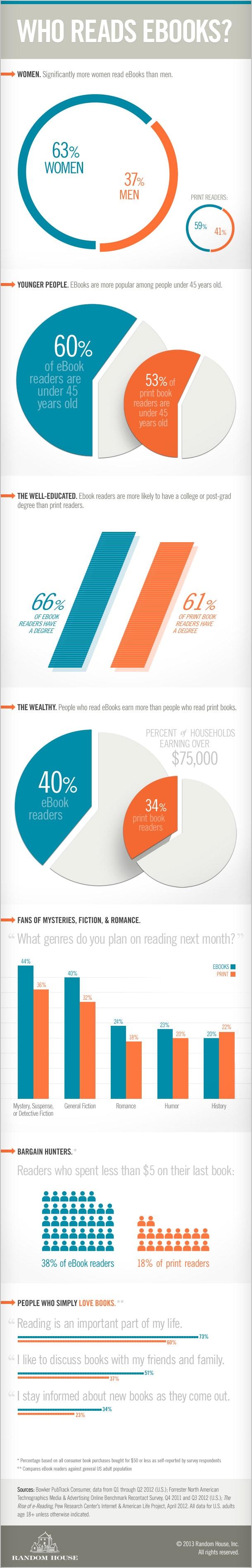 infographic-v4[1]