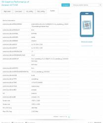 New Leak Reveals Codenames For Amazon's New Tablets: Soho, Thor, and Apollo e-Reading Hardware