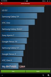 Nook HD+ Antutu benchmark