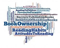 word cloud reading survey UK
