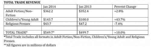 aap statshot january 2014