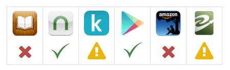 eBook Architects's Epub Validation Tool Launches into Open Beta ebook tools Epub Epub3