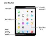 leaked user manual confirms ipad air 2 ipad mini details the rh the digital reader com user manual for ipad mini instruction manual for ipad mini 2 wifi