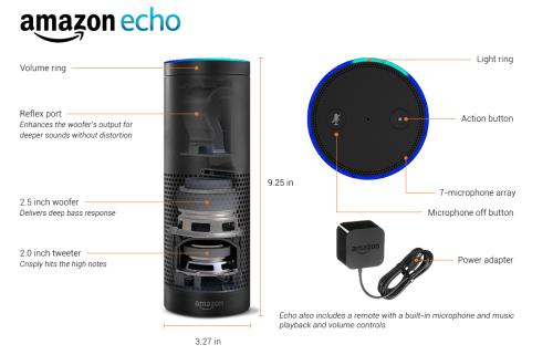 Amazon Echo is Siri in a Can (Video) Amazon e-Reading Hardware
