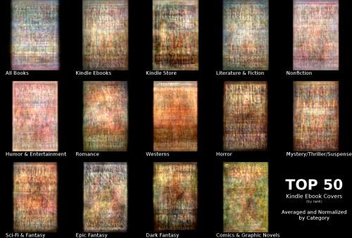 JungleBook: Simple Kindle eBook Cover Analysis Books as Art Publishing