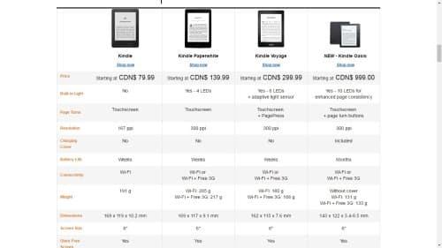 Kindle Oasis Leaks on Amazon.Ca, Lists For $999 e-Reading Hardware Kindle