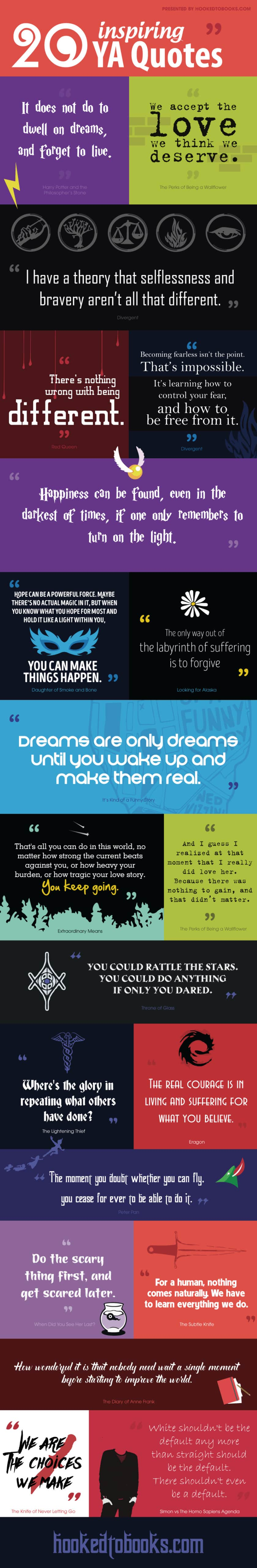 Infographic: Twenty Inspirational Quotes from YA Books Infographic